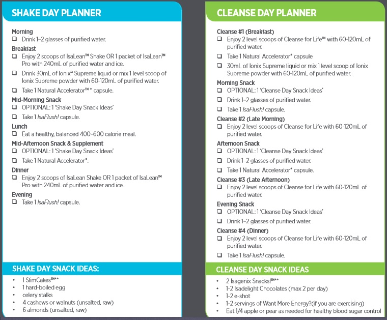 graphic relating to 24 Day Challenge Printable Guide referred to as Isagenix Clean Working day - How in the direction of Efficiently Shed Pounds with