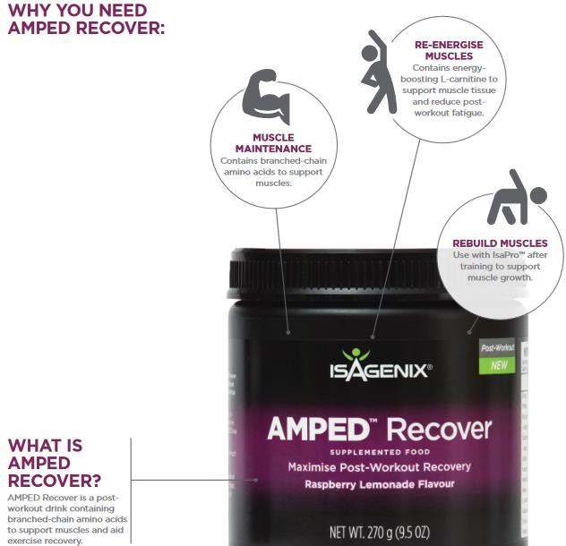 Benefits of AMPED Recover